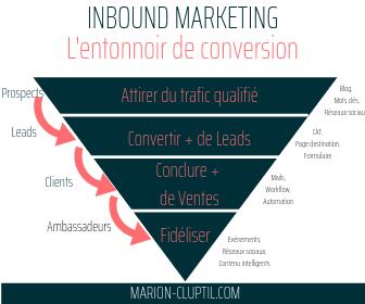 L'entonnoir de conversion ou tunnel de conversion est un incontournable de l'inbound marketing